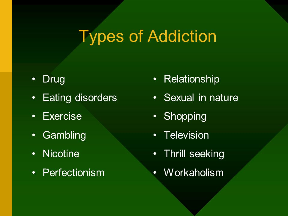 Types of Addiction Drug Eating disorders Exercise Gambling Nicotine