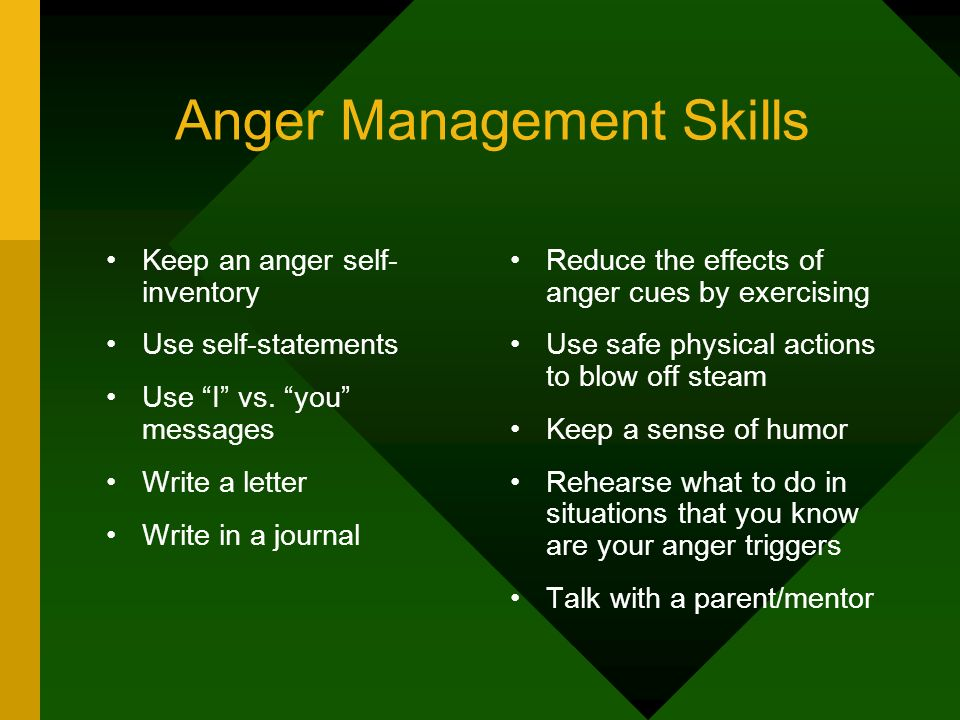 Anger Management Skills