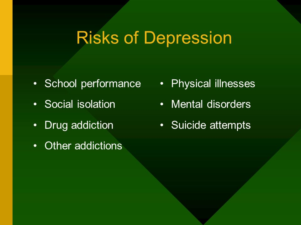 Risks of Depression School performance Social isolation Drug addiction