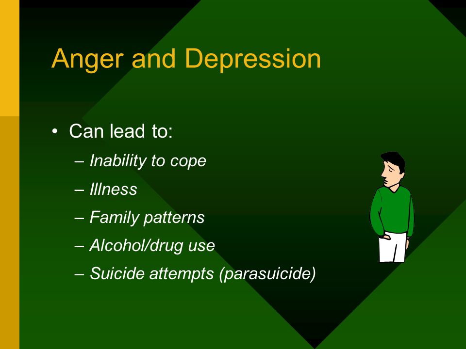 Anger and Depression Can lead to: Inability to cope Illness