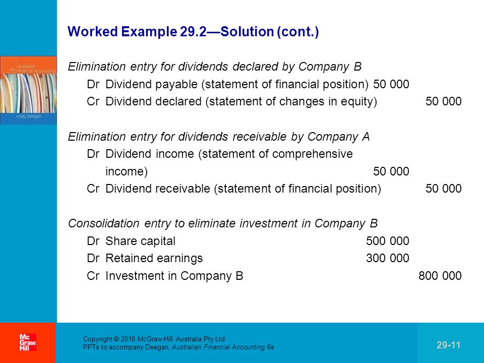 Worked Example 29.2—Solution (cont.)