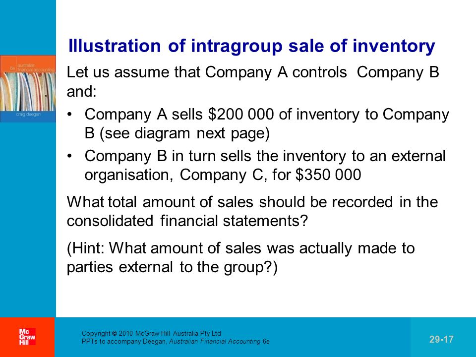 Illustration of intragroup sale of inventory