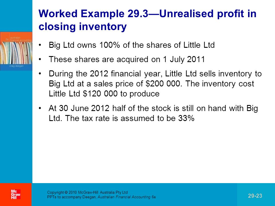 Worked Example 29.3—Unrealised profit in closing inventory
