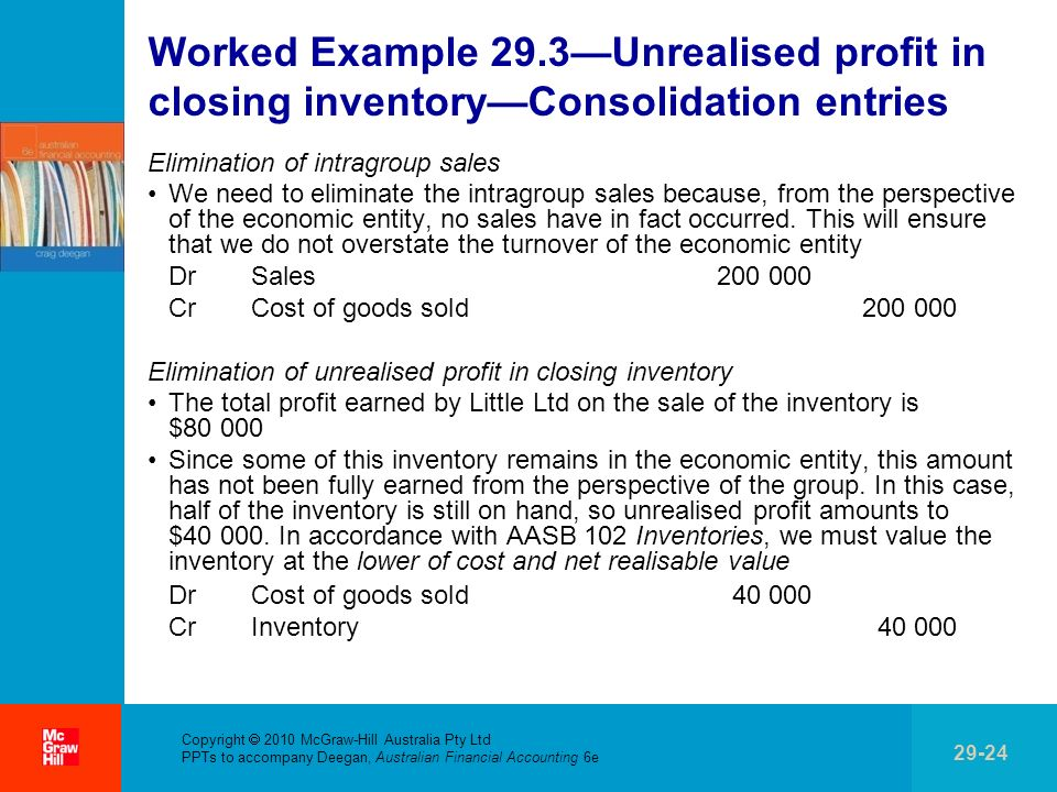 Worked Example 29.3—Unrealised profit in closing inventory—Consolidation entries