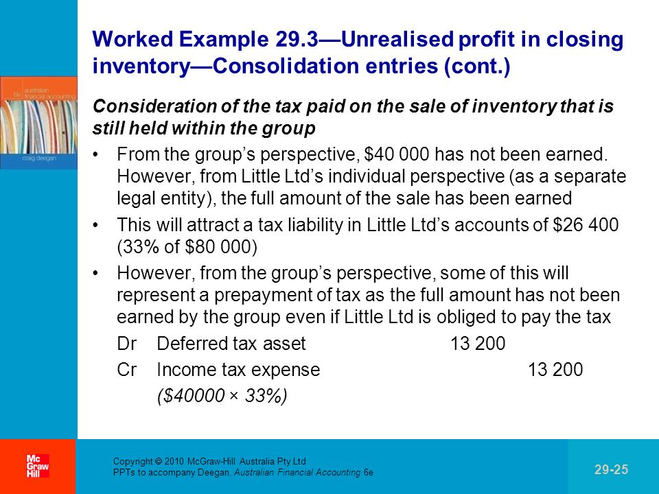 Worked Example 29.3—Unrealised profit in closing inventory—Consolidation entries (cont.)