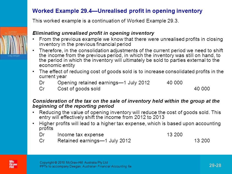Worked Example 29.4—Unrealised profit in opening inventory