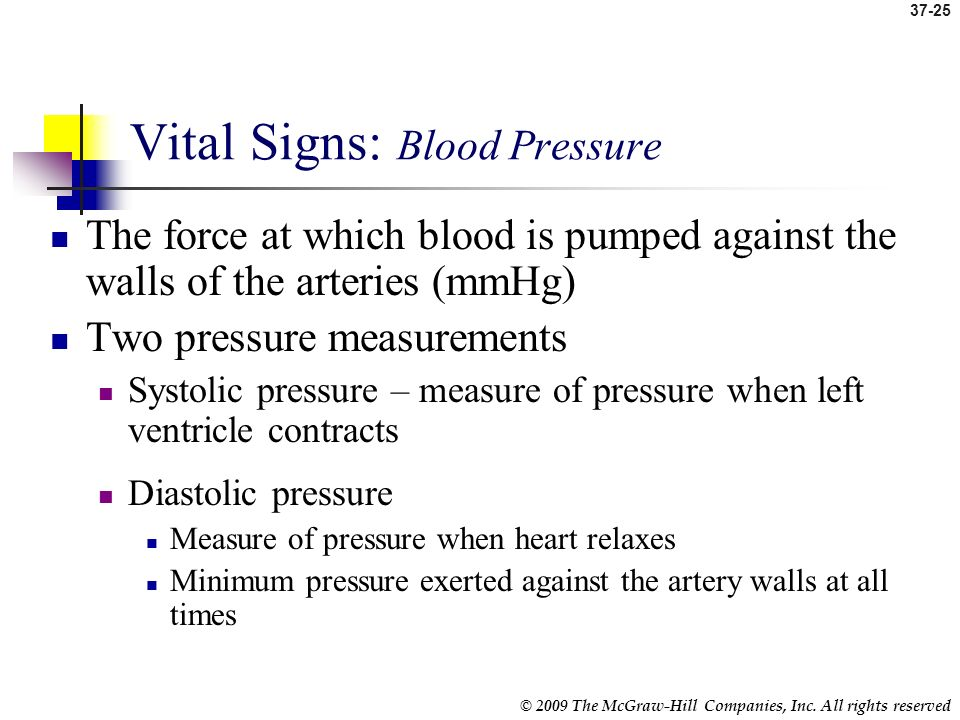 Vital Signs: Blood Pressure