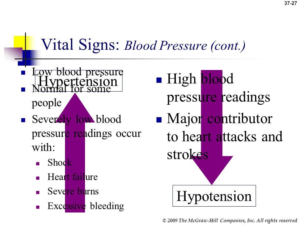 Vital Signs: Blood Pressure (cont.)