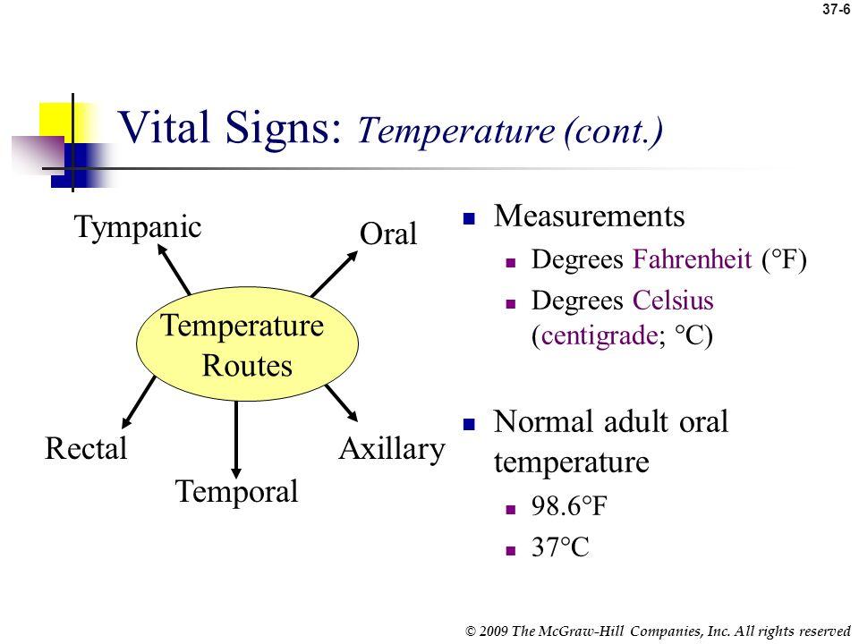 Vital Signs: Temperature (cont.)