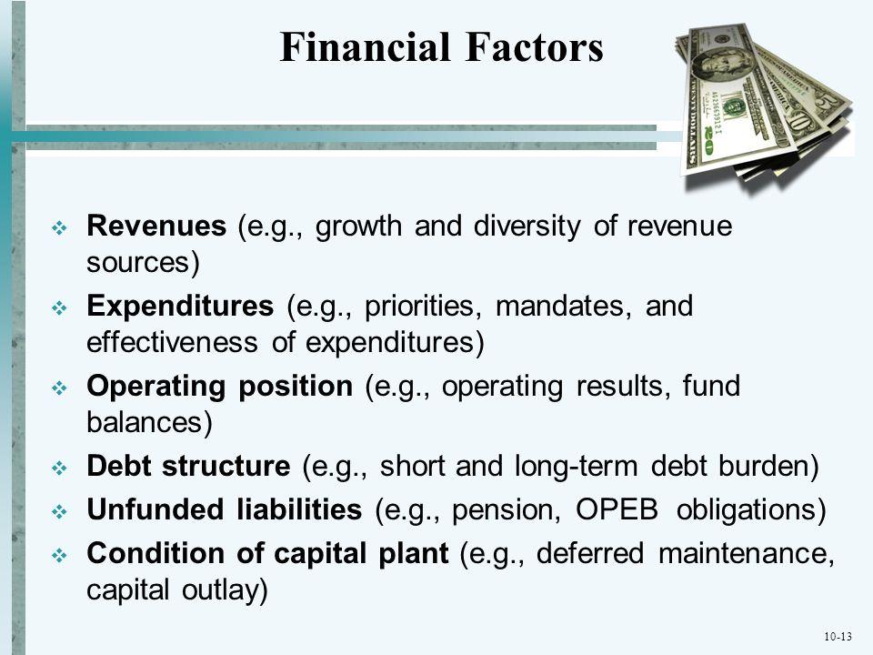 Financial Factors Revenues (e.g., growth and diversity of revenue sources)