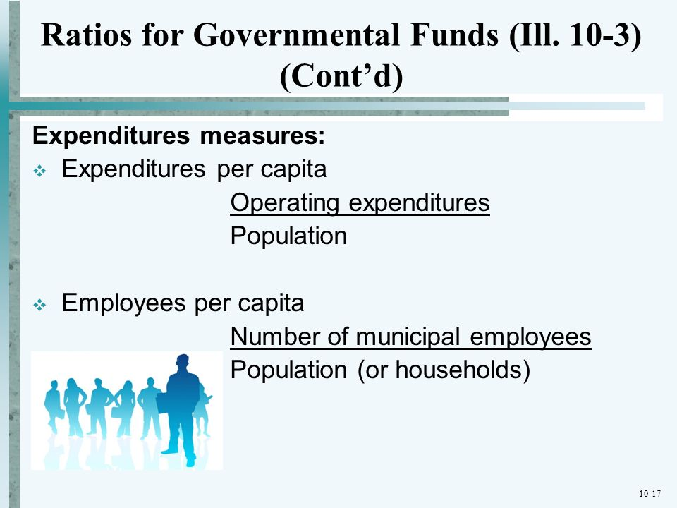Ratios for Governmental Funds (Ill. 10-3) (Cont'd)