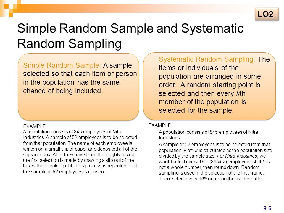 Simple Random Sample and Systematic Random Sampling