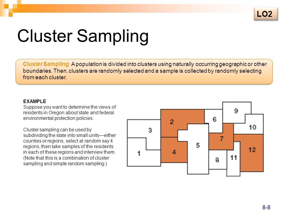 LO2 Cluster Sampling.