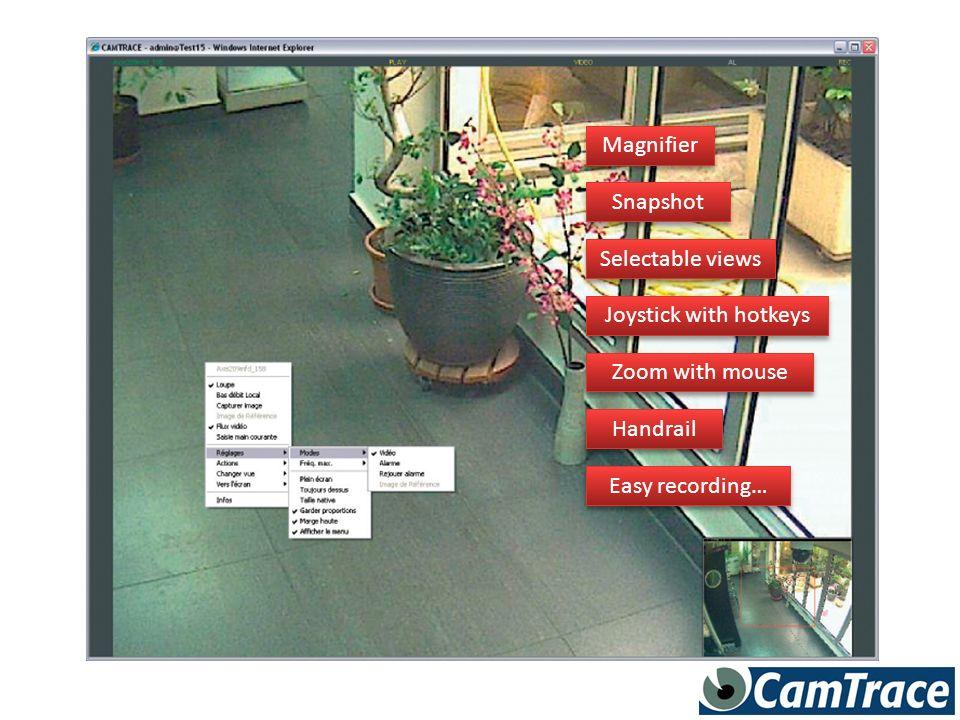 Ip videosurveillance solution ppt download