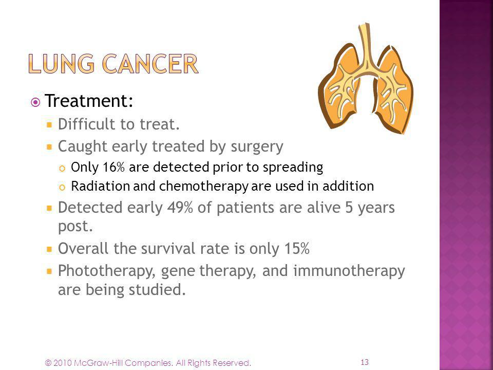 Lung Cancer Treatment: Difficult to treat.
