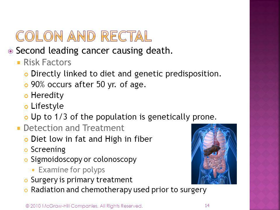 Colon and Rectal Second leading cancer causing death. Risk Factors