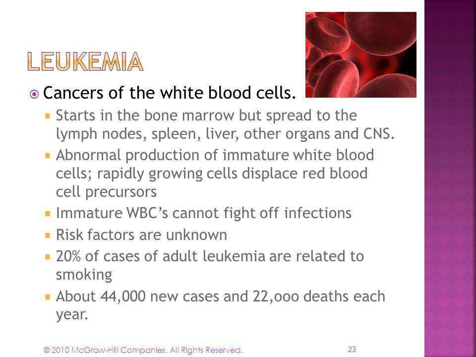 Leukemia Cancers of the white blood cells.