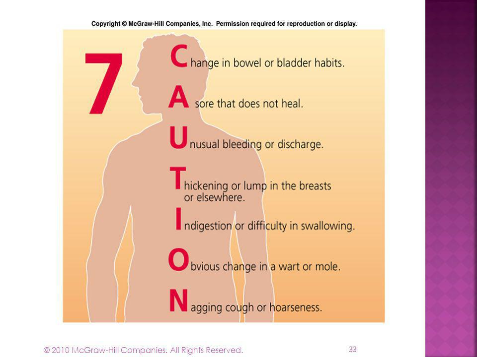 Figure 16-8 The seven major warning signs of cancer