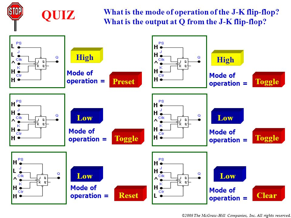 QUIZ What is the mode of operation of the J-K flip-flop