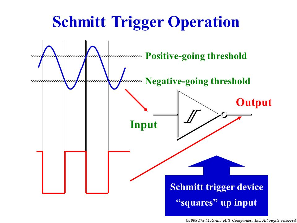 Schmitt Trigger Operation