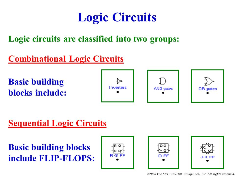Logic Circuits Logic circuits are classified into two groups: