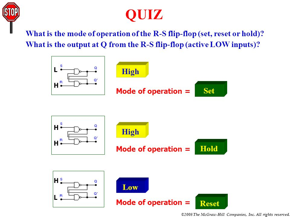 QUIZ What is the mode of operation of the R-S flip-flop (set, reset or hold) What is the output at Q from the R-S flip-flop (active LOW inputs)