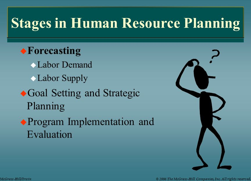 Stages in Human Resource Planning