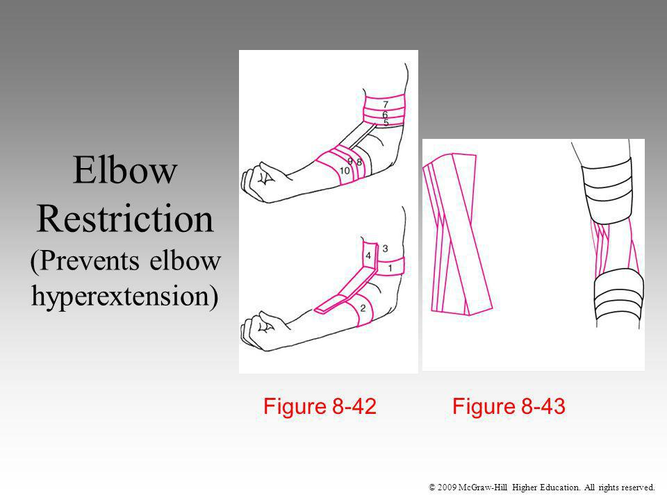 Elbow Restriction (Prevents elbow hyperextension)