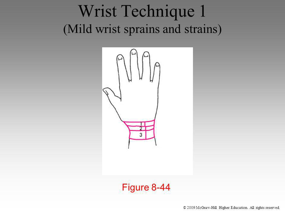 Wrist Technique 1 (Mild wrist sprains and strains)