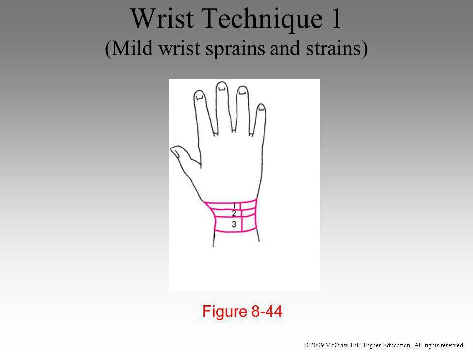 Wrist Technique 1 (Mild wrist sprains and strains)
