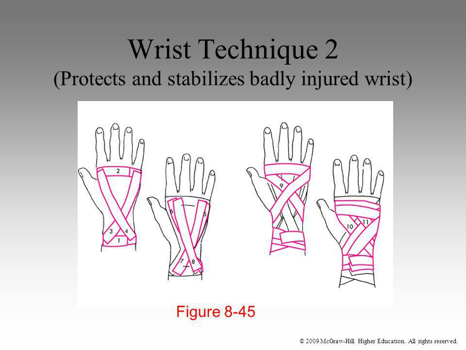 Wrist Technique 2 (Protects and stabilizes badly injured wrist)