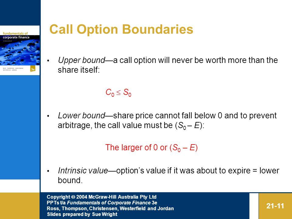 Call Option Boundaries