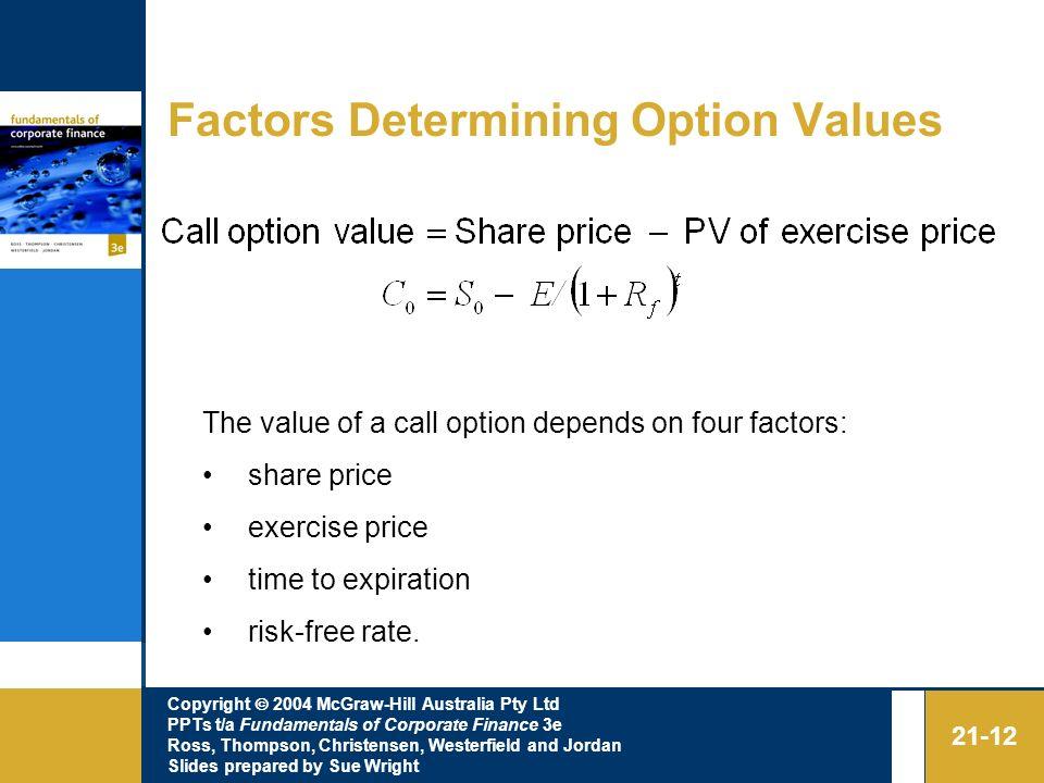 Factors Determining Option Values