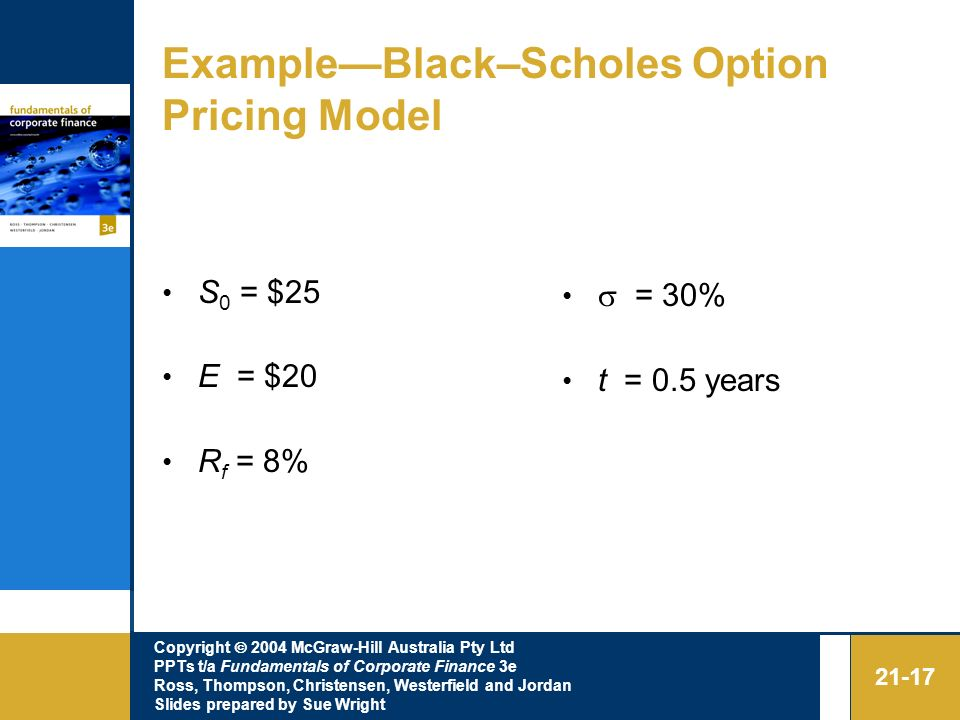 Example—Black–Scholes Option Pricing Model