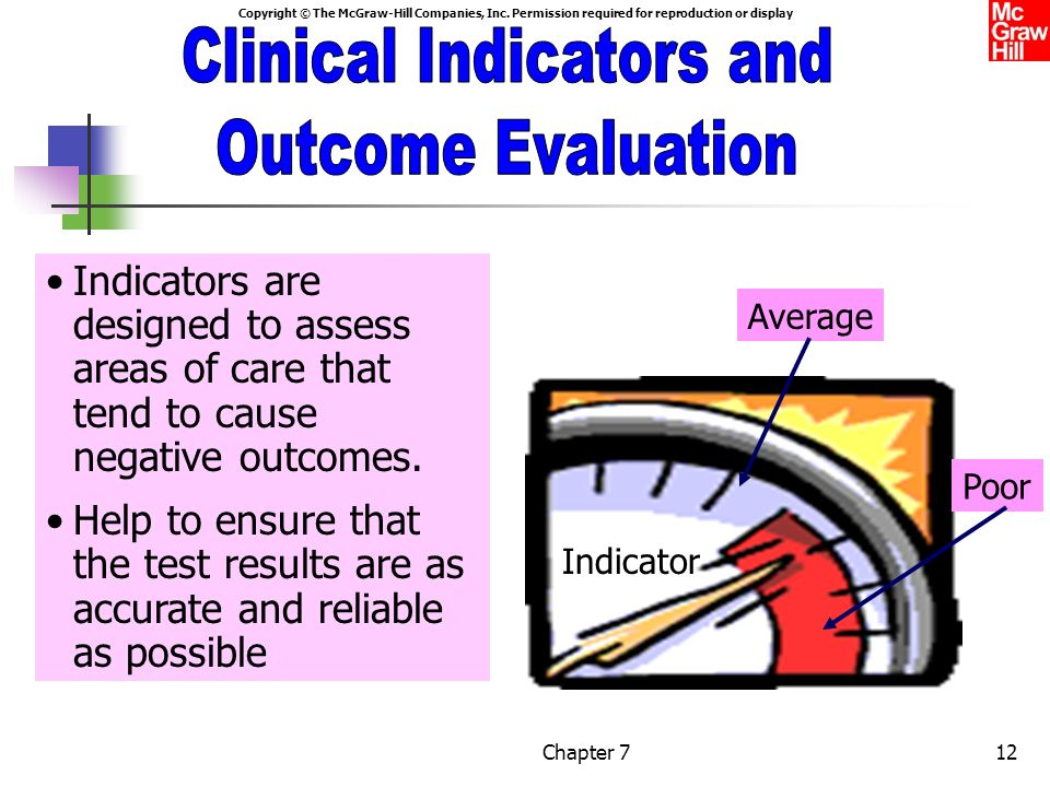 Clinical Indicators and Outcome Evaluation