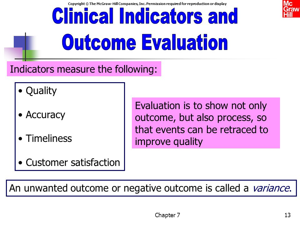 Clinical Indcts. and Outcome Eval. Part 2