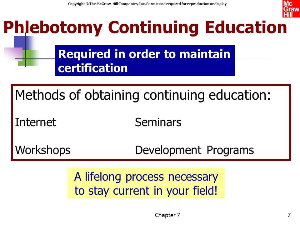 Phlebotomy Continuing Education