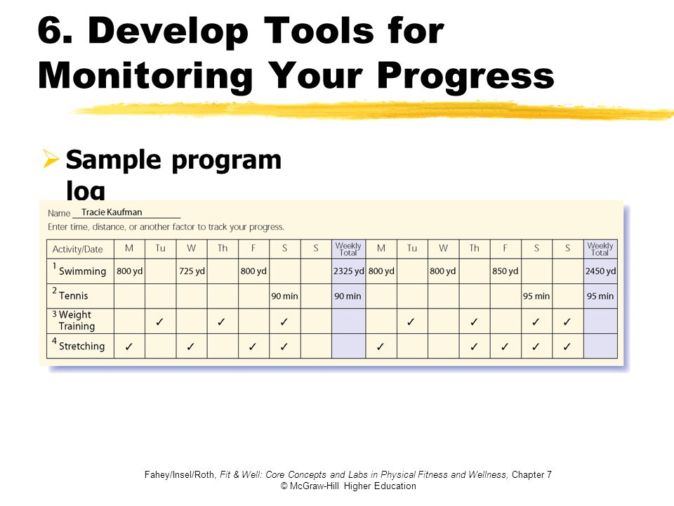 6. Develop Tools for Monitoring Your Progress