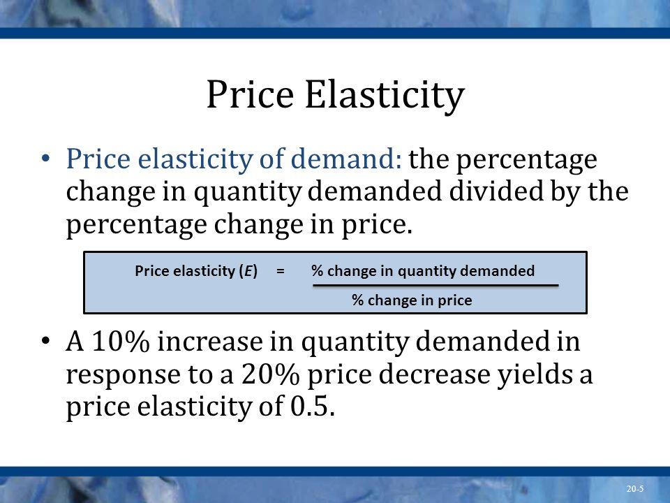 Price elasticity (E) = % change in quantity demanded