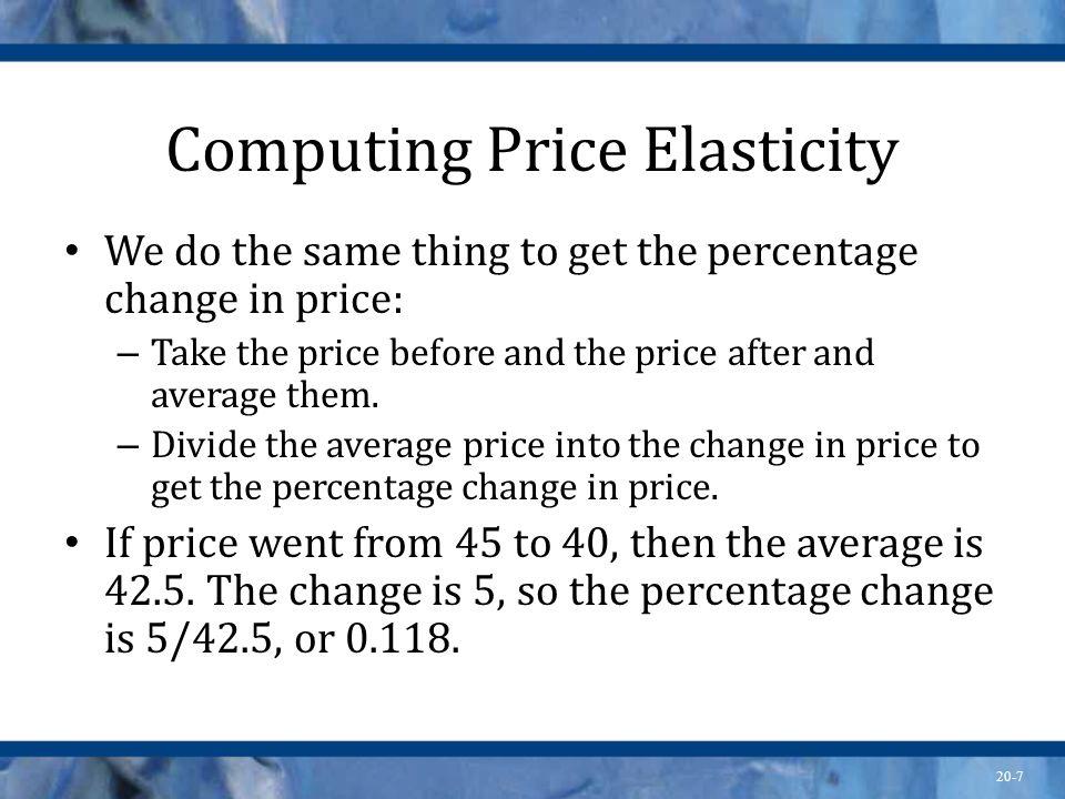 Computing Price Elasticity