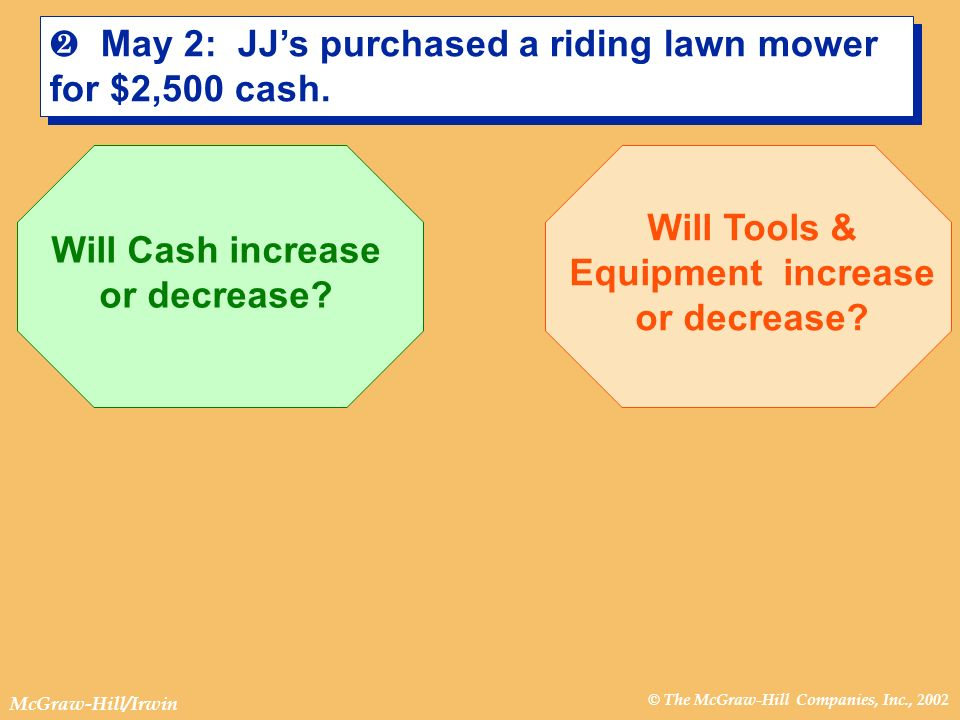 May 2: JJ's purchased a riding lawn mower for $2,500 cash.