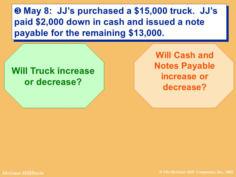 Will Truck increase or decrease