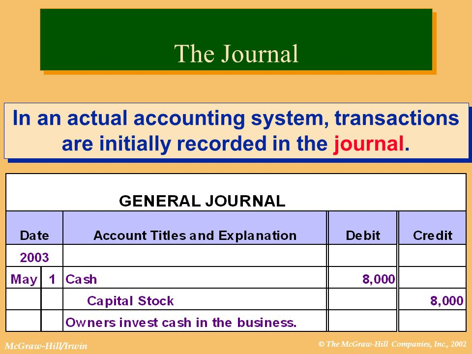 The Journal In an actual accounting system, transactions are initially recorded in the journal. 4
