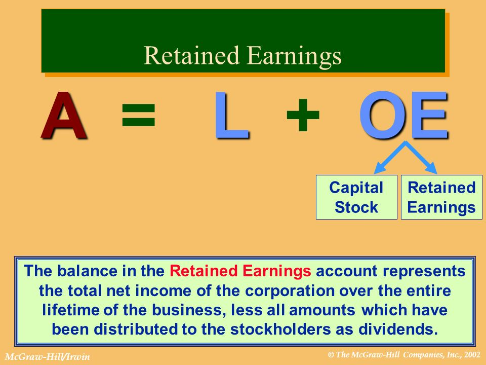A = L + OE Retained Earnings Capital Stock Retained Earnings