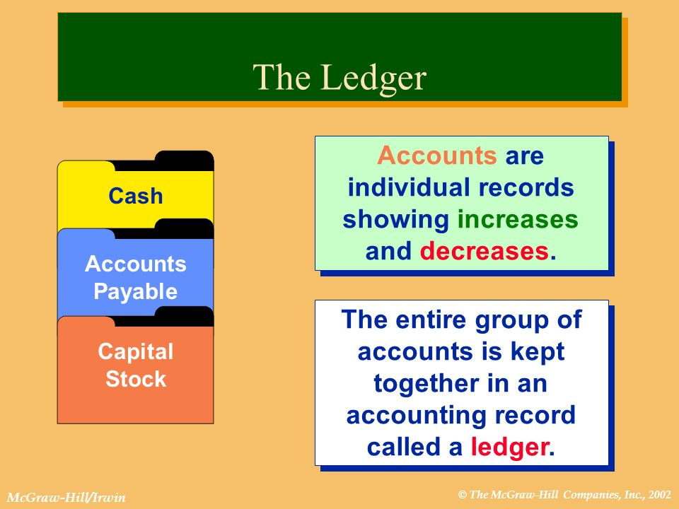 Accounts are individual records showing increases and decreases.