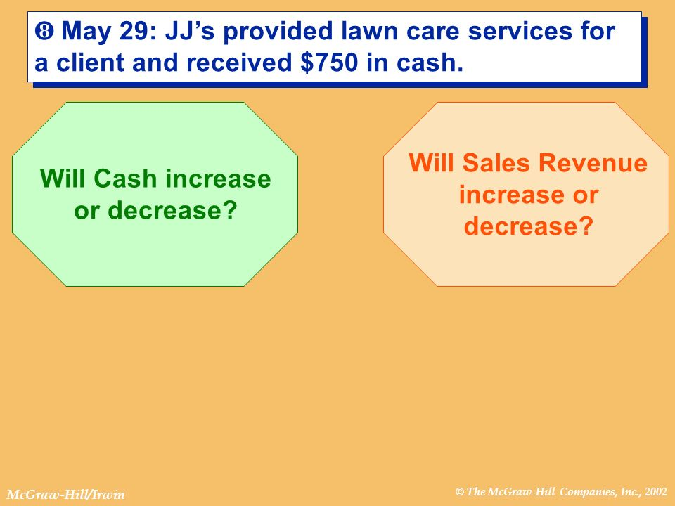 Will Sales Revenue increase or decrease