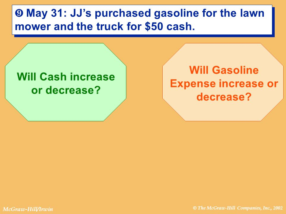Will Gasoline Expense increase or decrease