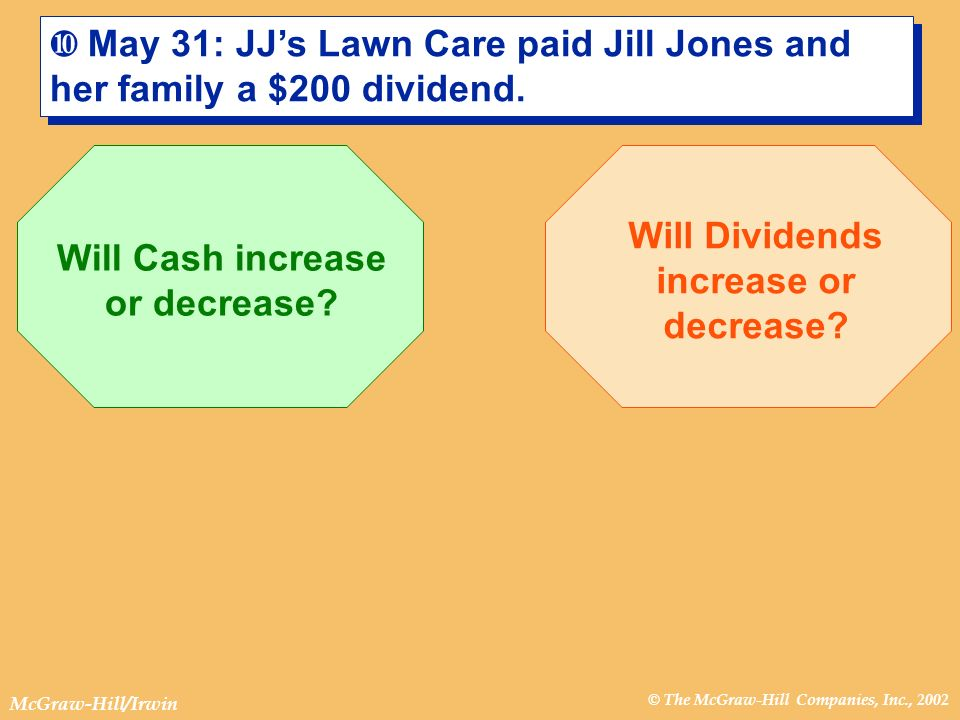 Will Dividends increase or decrease Will Cash increase or decrease