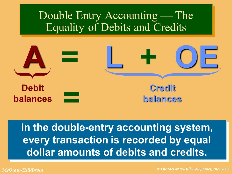 Double Entry AccountingThe Equality of Debits and Credits