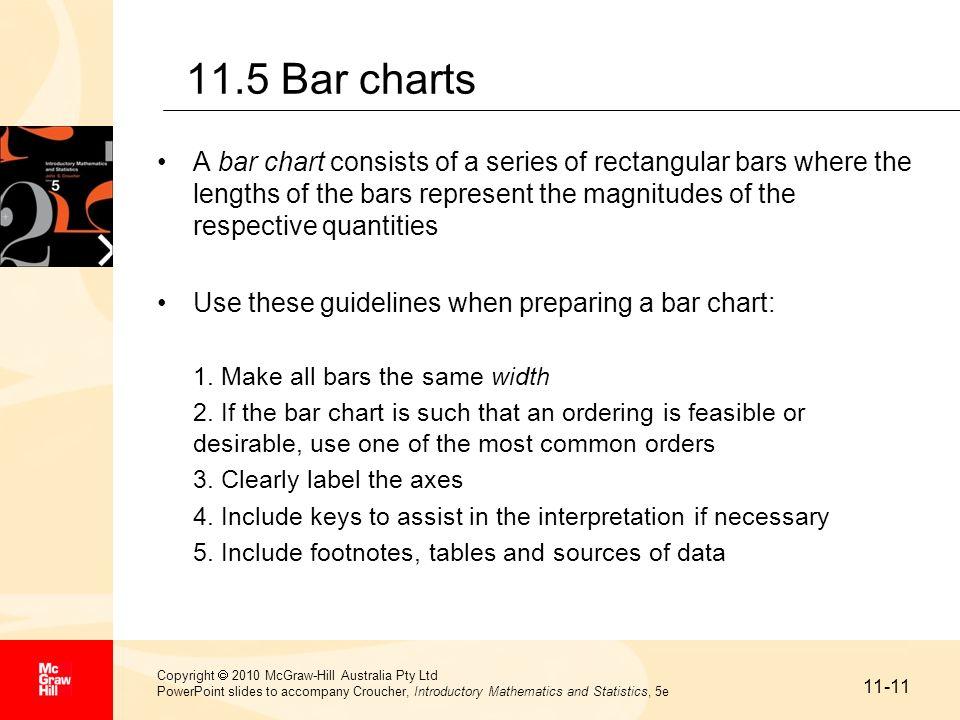 11.5 Bar charts